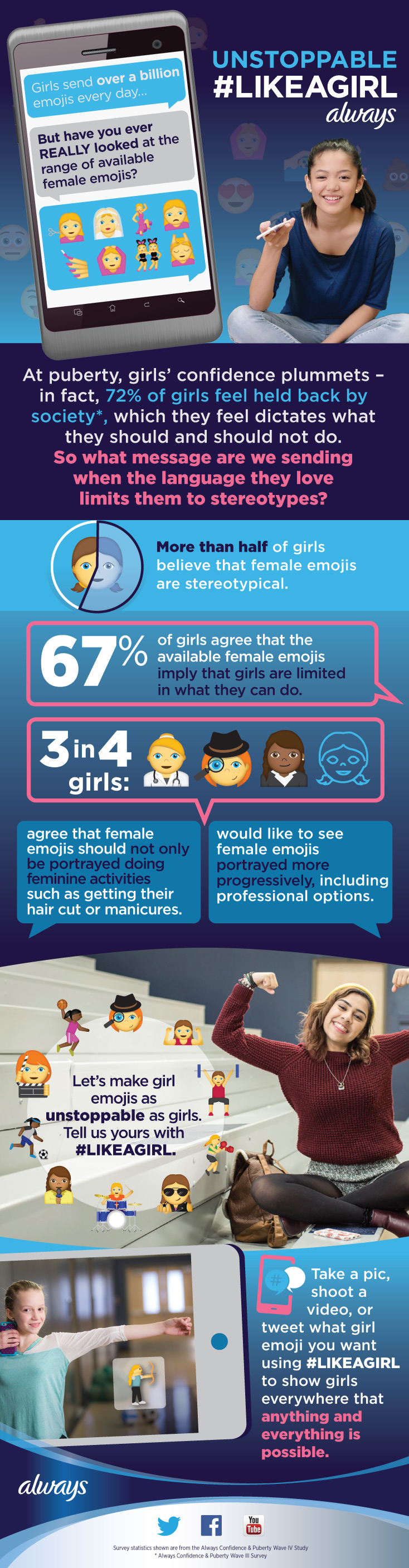 Always LikeAGirl - Girl Emojis Infographic